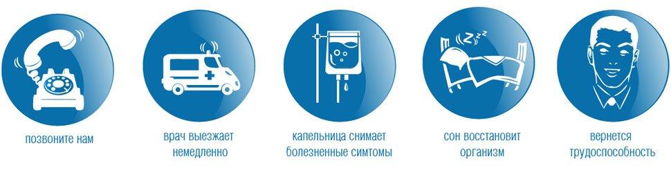 vivod_iz_zapoya_na_domu__donskoy_.jpg
